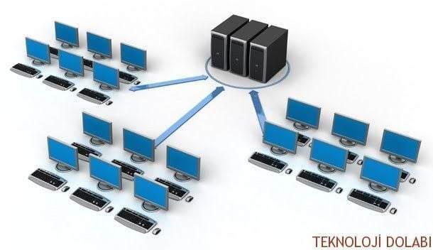 Network Yazıcı Kurulumu Windows 7-8