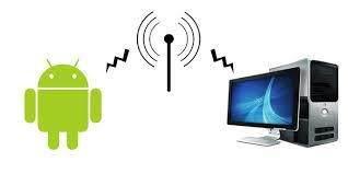 SyncDroid ile Android Cihazınızı Yedekleme