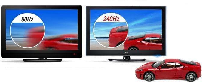 Televizyon ve Monitörlerde Yüksek Hz (Hertz) Ne İşe Yarar