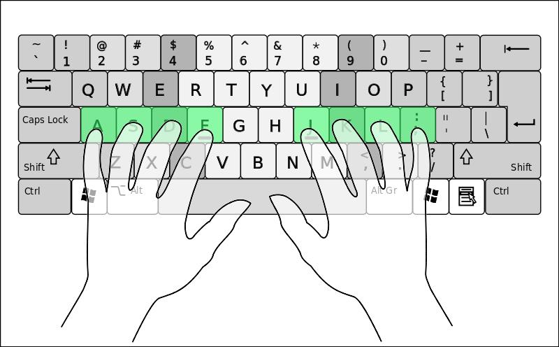 Klavyedeki F ve J Tuşlarında Neden Kabartmalı Çizgi Vardır2
