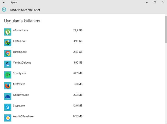 Windows 10'da yüklü uygulamaların veri tüketimleri nasıl öğrenilir-4