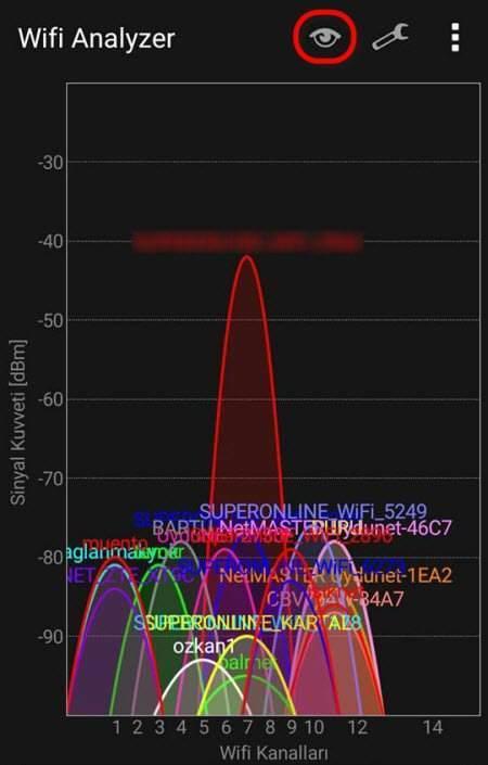 Kablosuz Ağınızı Analiz Edin1