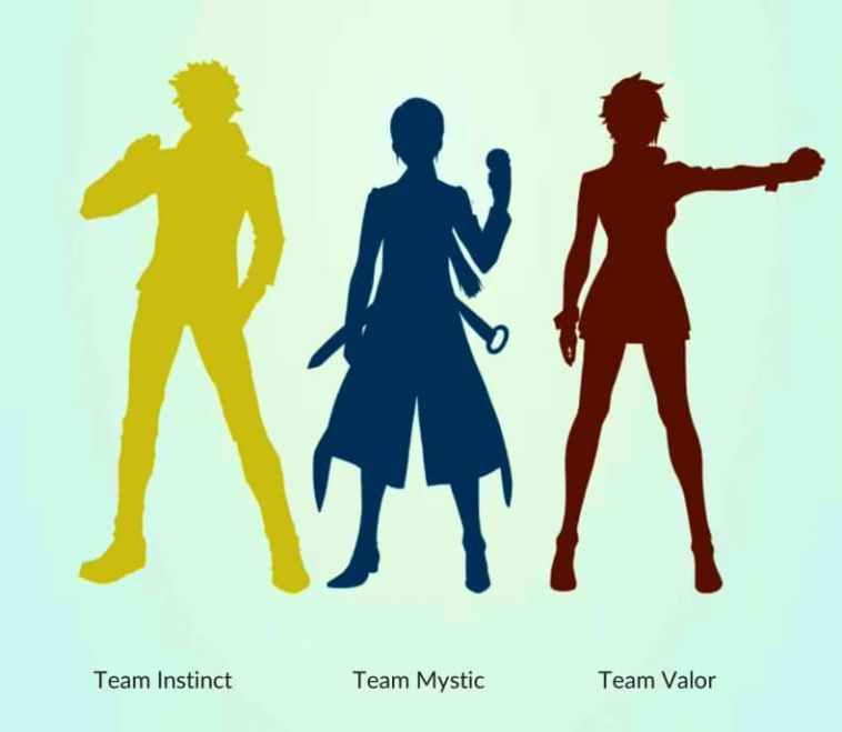 Pokemon GO'da Takım Oluşturma, Takıma Girme1
