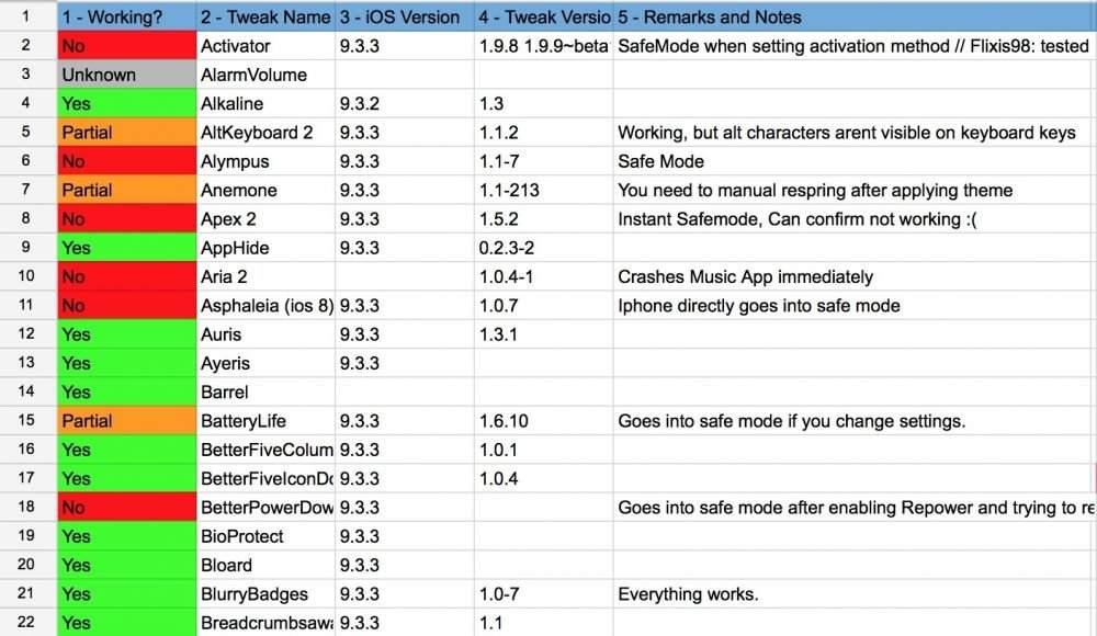 iOS 9.3.3 Uyumlu Tweak Listesi-1