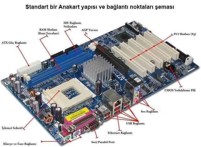 Anakart şeması
