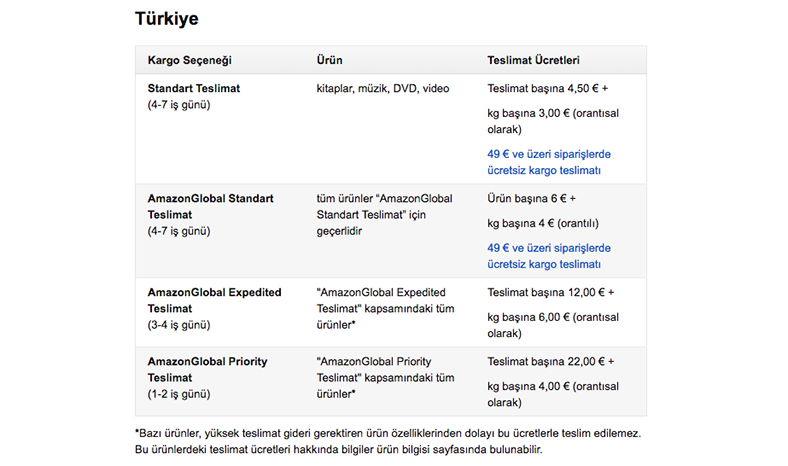 turkce-olan-amazondan-nasil-alisveris-yapilir1