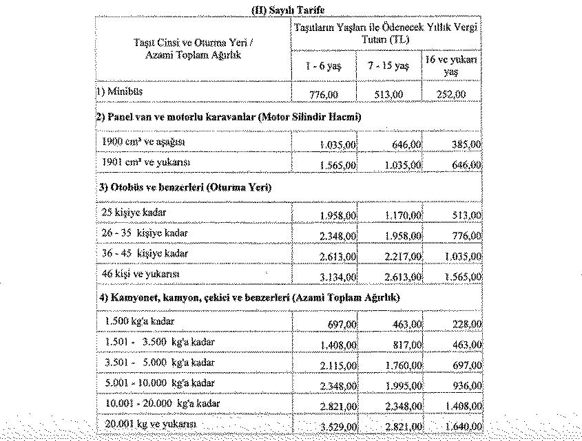 2017 Motorlu Taşıtlar Vergisi Tutarları