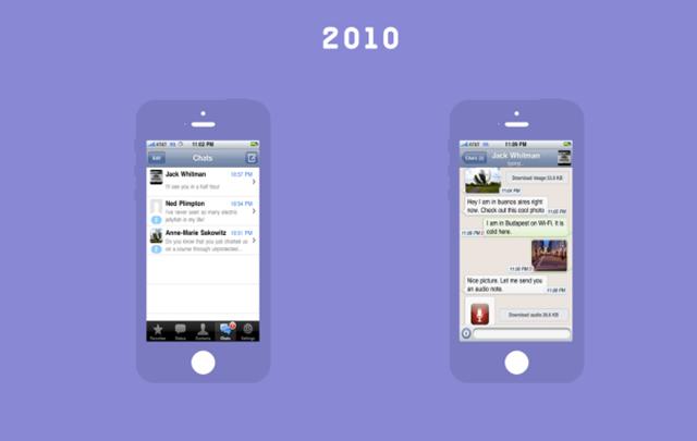 whatsapp 2010