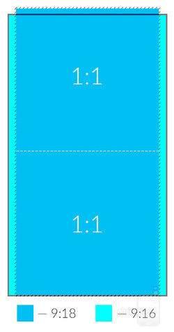 LG G6 Full Vision Ekran Özellikleri Nedir ?