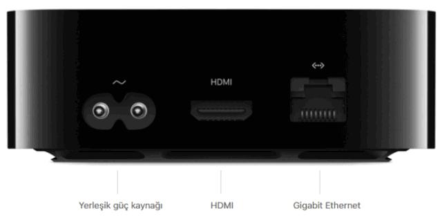 Apple TV Nedir, Nasıl Kullanılır