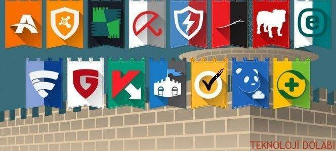 Cryptolocker Virüsüne Karşı Doğru Savunma! 1