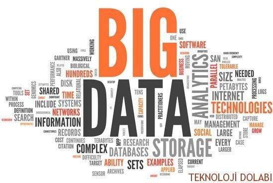 Big Data (Büyük Veri) Nedir?