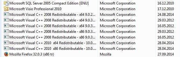 Microsoft-Visual-C-nedir