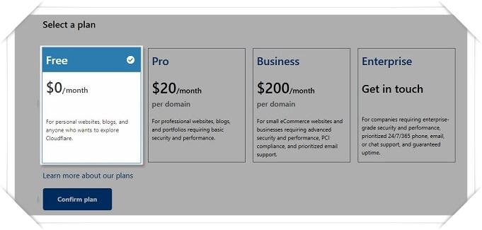 CloudFlare Nedir, Ne İşe Yarar, Nasıl Kullanılır ?