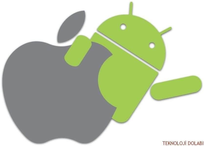 Android'e iOS Görünümü Kazandırmak 1