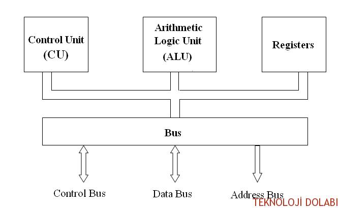 basic_model
