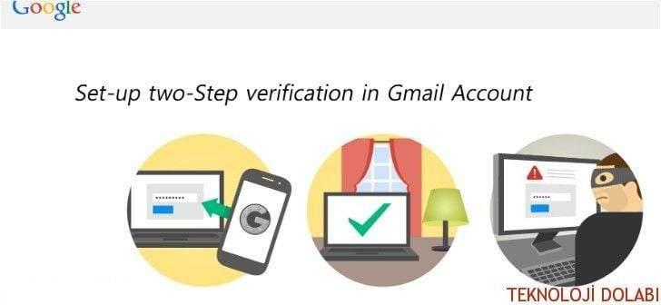 set-up-two-step-verification-gmail