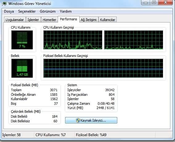 Windows Görev Yöneticisi Çalıştırmanın Yolları