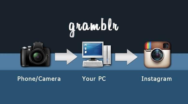 Akıllı telefon olmadan PC veya Mac üzerinden Instagram'a fotoğraf gönderin 2