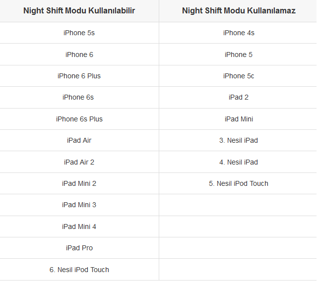 iOS 9.3 ile Gelen Night Shift Modu Nedir, Nasıl Etkinleştirilir 6