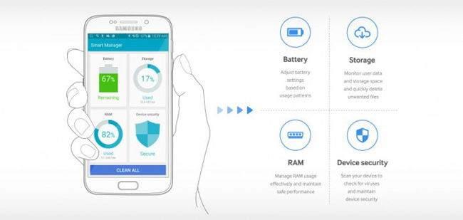 Samsung Smart Manager Nedir, Nasıl Kullanılır-3