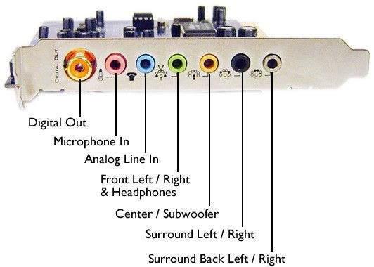 Ses Kartı Üzerindeki Renkli Girişler Nedir?