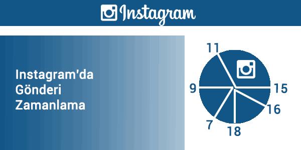 instagramda-gonderi-zamanlama