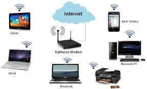 Kablosuz Ağ Bağlantısı Nedir, Nasıl Çalışır? 2