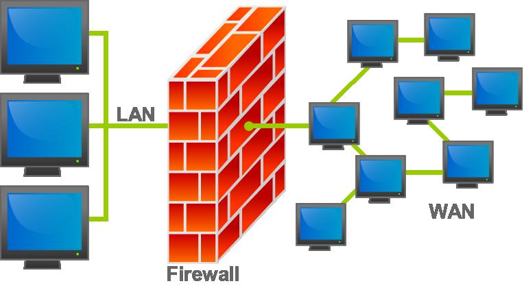 Firewall Uzaktan Erişim