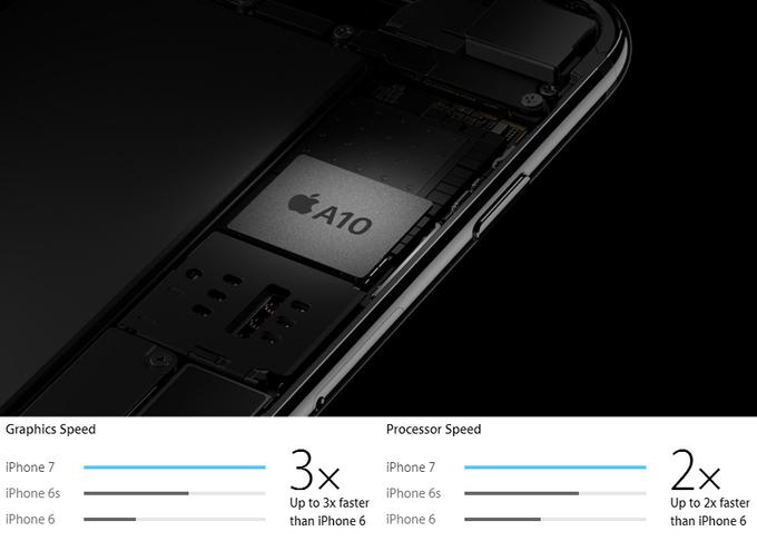iPhone 7 - iPhone 6s Karşılaştırması