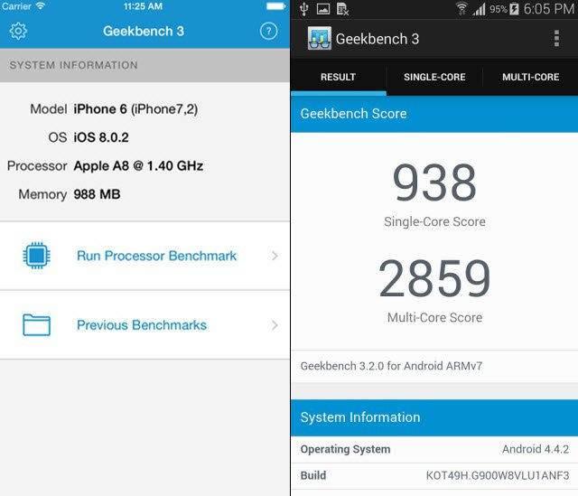 Akıllı Telefon Hız Testi Yapabileceğiniz 7 Uygulama