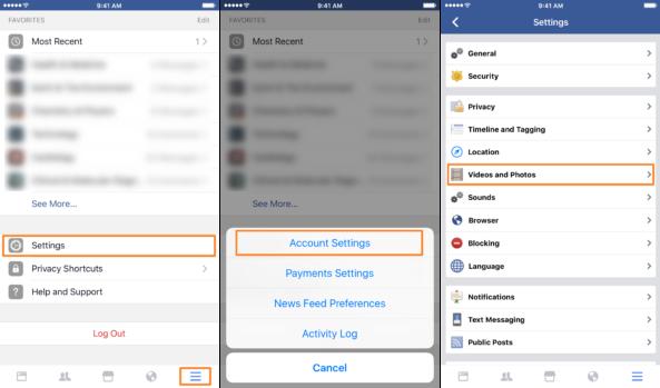 Facebook Veri Kullanımı