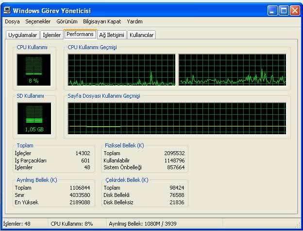 Windows Görev Yöneticisi Alternatifi 4 Uygulama 1
