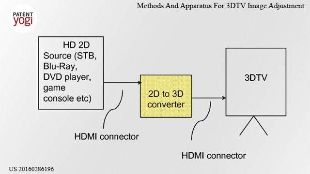 Patent Almış Birbirinden İlginç 5 Buluş