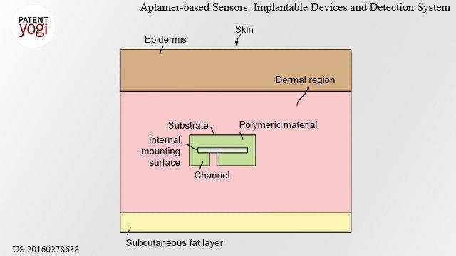 Birbirinden İlginç Yeni Patentler