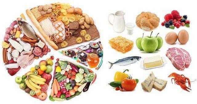 Proteinler Ne işe Yarar? Protein Kaynakları Nelerdir ? 1