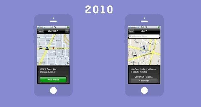 uber 2010