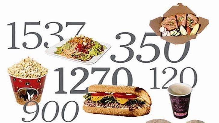 Sık Tüketilen Yiyecek ve İçeceklerin Kalori Değerleri