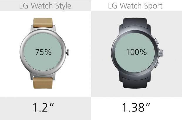 LG Watch Style ile LG Watch Sport Karşılaştırması 19