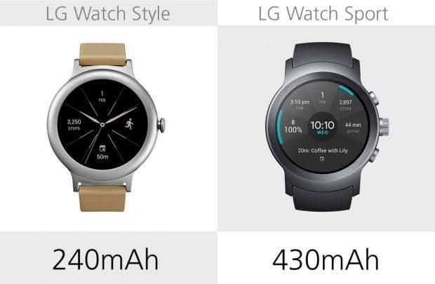 LG Watch Style ile LG Watch Sport Karşılaştırması 4