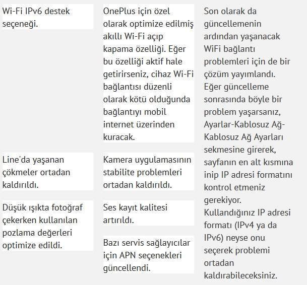 OnePlus 3 için Androdid 7.0 Nougat tabanlı OxygenOS 4.0.3 Nedir ?