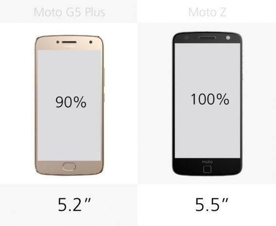 Moto G5 Plus vs Moto Z Karşılaştırması 16