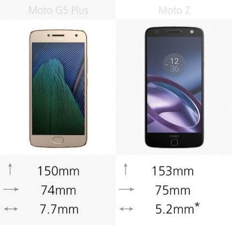 Moto G5 Plus vs Moto Z Karşılaştırması 14