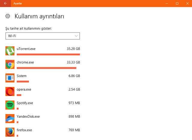 Windows 10 Veri Kullanımını Sıfırlama Nasıl Yapılır ?