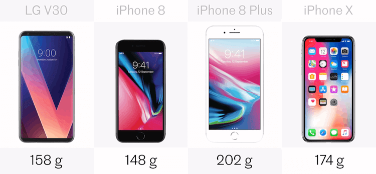 LG V30 vs iPhone X vs iPhone 8 vs iPhone 8 Plus Karşılaştırması