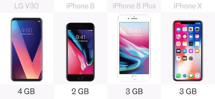 LG V30 vs iPhone X vs iPhone 8 vs iPhone 8 Plus Karşılaştırması