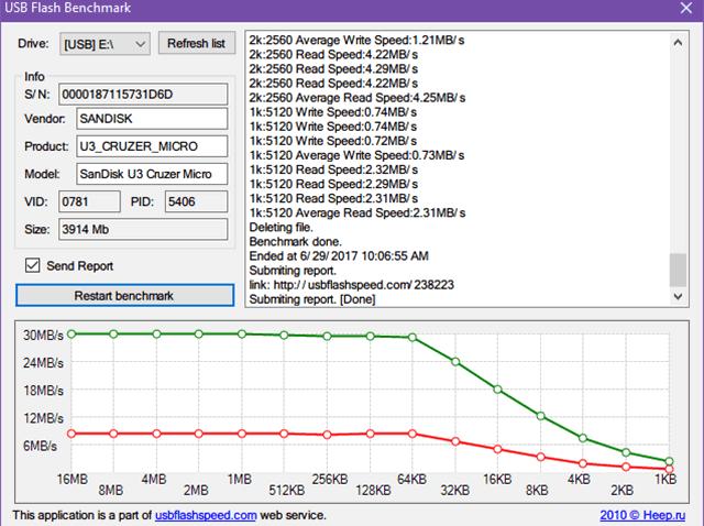 USB Disklerin Okuma Yazma Hızını Test Edeceğiniz 5 Program
