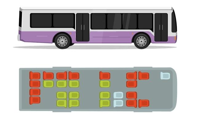 Araçlarda En Güvenli Koltuklar Hangileridir?