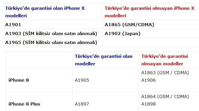 Uluslararası Garanti Türkiye'de geçerli iPhone X, iPhone 8 ve iPhone 8 Plus Modelleri