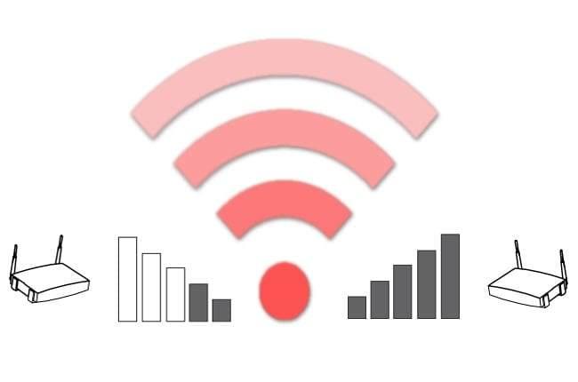 Wi-Fi Çekim Gücünü Arttırma